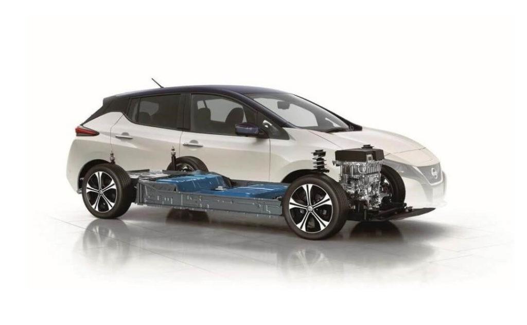 Nissan, занимается учетом влияния электромобилей на окружающую среду с 2010 года. Компания утверждает, что именно полностью электрифицированный транспорт являются частью решения проблемы. Согласно последних данных один электромобиль может экономить в год 4,6 метрических тонн парниковых газов выбрасываемых в атмосферу. Подобная цифра эквивалентна посадке более двух сотен деревьев.
