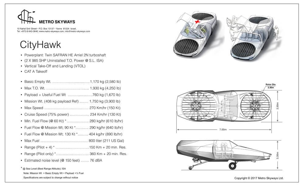 Характеристики аэротакси CityHawk