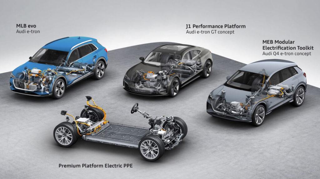 Согласно последним исследованиям JAC Volkswagen планирует поставить до 2025 года 1,5 млн электрифицированных авто. В том числе с гибридной (ДВС, водород) и плагин-гибридной трансмиссиями. С такими амбициозными планами неудивительно и капиталовложения в производителя аккумуляторных батарей. Вероятно, в скором времени Gotion станет сертифицированным поставщиком батарей для Volkswagen. В том числе для новейшей платформы MEB.